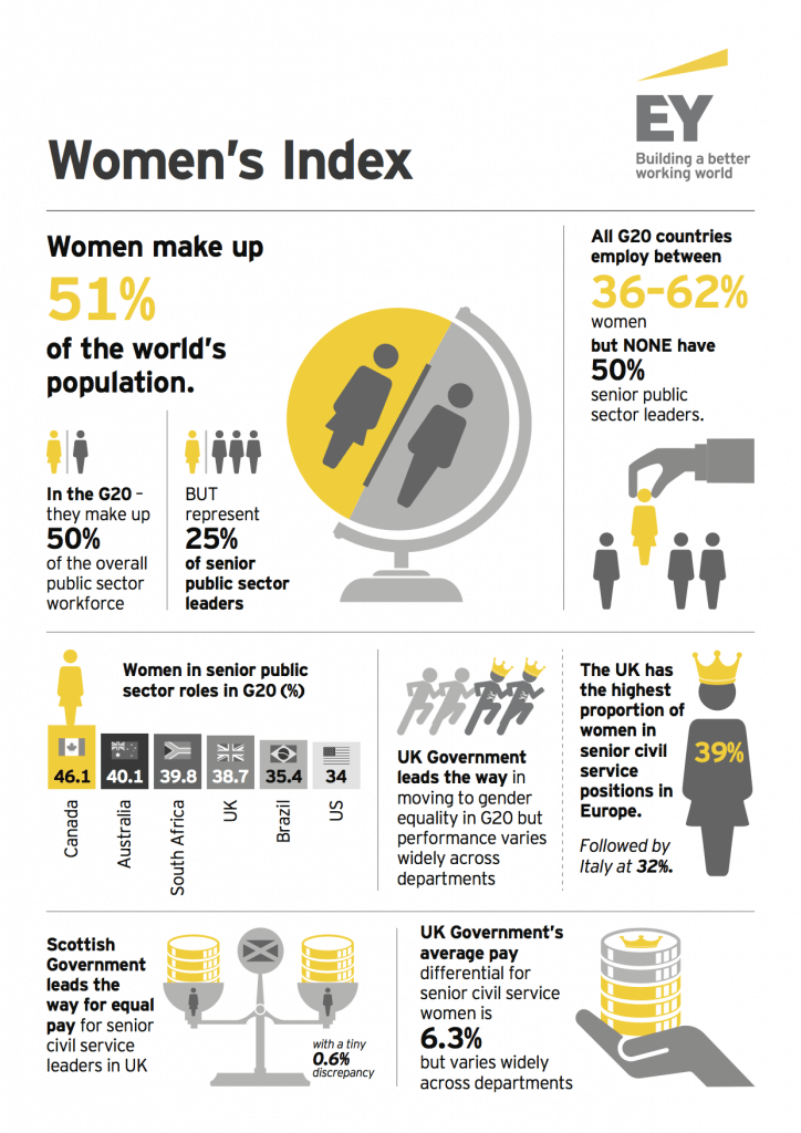 Woman's Index Infographic_21.pdf full
