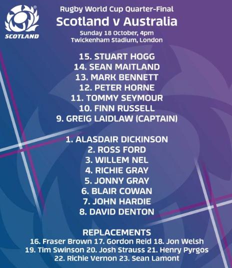 Scotland team line-up