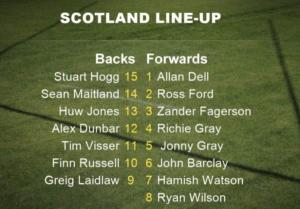 scotland-line-up