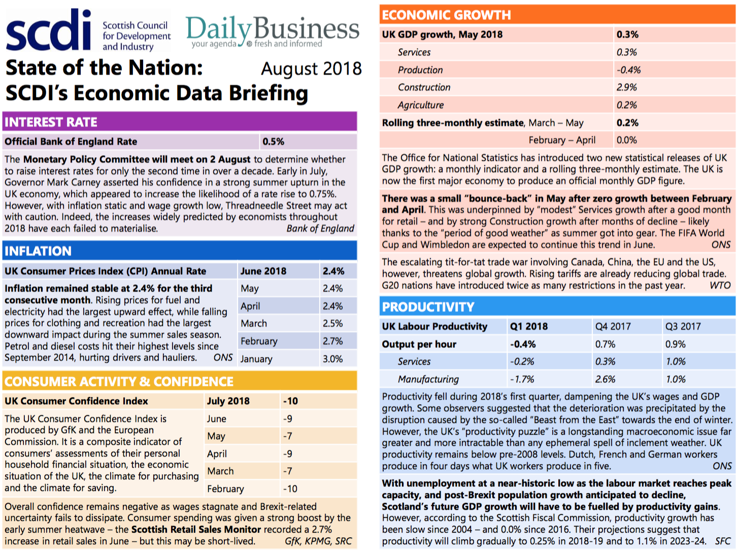 August databank of Scottish economic statistics