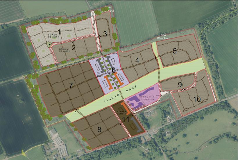 Hatton village plan