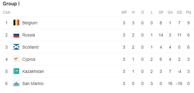 euro table